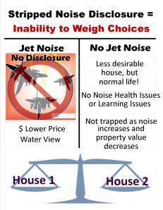13 Weighing Jet Noise